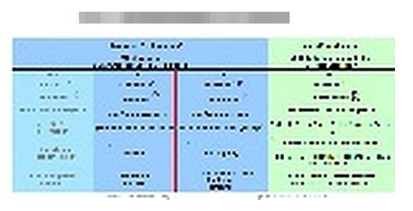 """Gesetzmässigkeiten in den Ausdehnungsgebieten """"Q-4"""" und """"Q-3"""""""