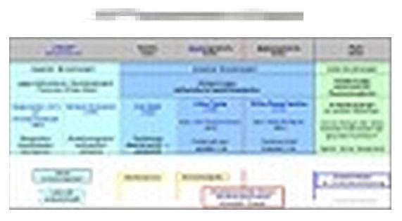 Mathematik im TOE-Modell