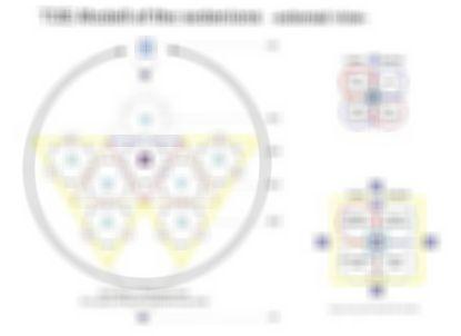 TOE-Modell der Sedenionen (I)