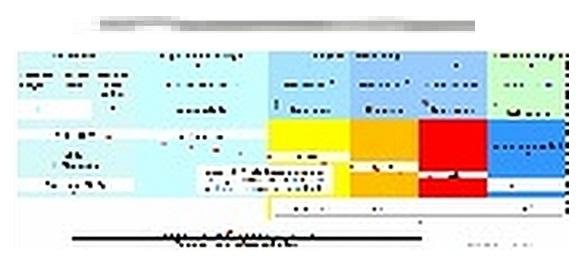 TOE-Modell, hyperkomplexer Nullteiler und Ausgleichsgeschwindigkeiten